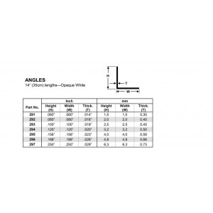 Profilé L 4.0x350mm Ref : 295 - Evergreen